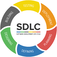 Application Security Assessment & SDLC - CyberSecOP helps your teams design, develop and securely manage code and project data, by outline a secure development process, and integration our security testing services to ensure that your applications are fully tested everytime a change has been made.