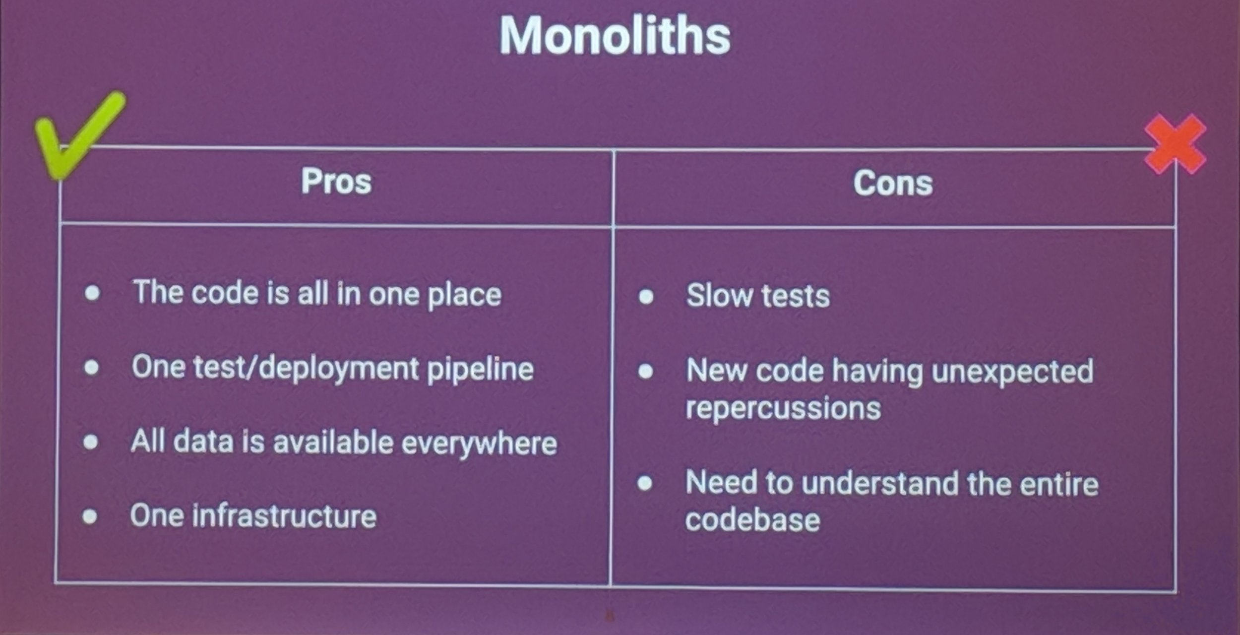 Kirsten's slide comparing the pros and cons of monoliths.  Pros: code all in one place, one test/deploy pipelines, all data available everywhere, one infrastructure.  Cons: slow tests, new code having unexpected repercussions, need to understand the entire codebase.