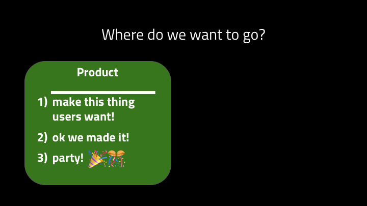 "Product managers say ""We should make this thing!"" and then everyone works together to make the thing and later the thing launches and there's an ice cream party to celebrate the launch.     (If product orgs don't work exactly like that, don't spoil my illusions by telling me.)"