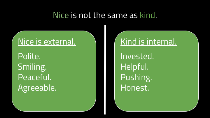 "Kind is about being invested in other people, figuring out how to help them, meeting them where they are.     Nice says ""good job in the meeting."" Kind says ""your answer to the question was a bit rambly and you missed the opportunity to convince the team about your idea. But it  is  a good idea so practice your elevator pitch.""     Nice brings in cake, and we love them for it. Keep bringing in cake! But Kind goes to your manager and says ""hey this person is doing great work, consider them for the next lead role"", and you never know it happened.     I mean, be both. Be nice as much as possible! Meetings and work and everything go better when people are trying to be agreeable and friendly with each other. But go further than that. Actively care about people and get invested in making them better.     People do much better work when they feel safe, and that's something every individual can influence."
