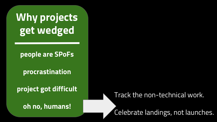 "A previous team I was in said they celebrated landings, not launches. You don't get to celebrate until users are actually happily using your system. If you're doing a migration, you celebrate that the old thing got turned off, not that the new thing got launched.     Some teams have a ""definition of done"". If it's not monitored, it's not done. If it's not documented, it's not done. It's worth getting a definition of done in place for your project that includes all of the talking that will need to happen."