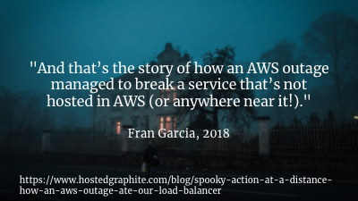 Even if you do think you have a model of every single thing, you can be surprised.     My favourite post-mortem of all time is  the one Fran Garcia wrote about hosted graphite being taken down by an AWS outage . The deal of course was that they didn't  use  AWS, so they were quite surprised at being affected by the AWS outage. But a lot of other people do use AWS and when it had connectivity issues, a lot of hosted graphite's users became unusually slow all at once, and usually-short-lived connections stayed open until they hit a connection limit in the load balancer and prevented anyone else from connecting. Amazing.     Good luck predicting that one!