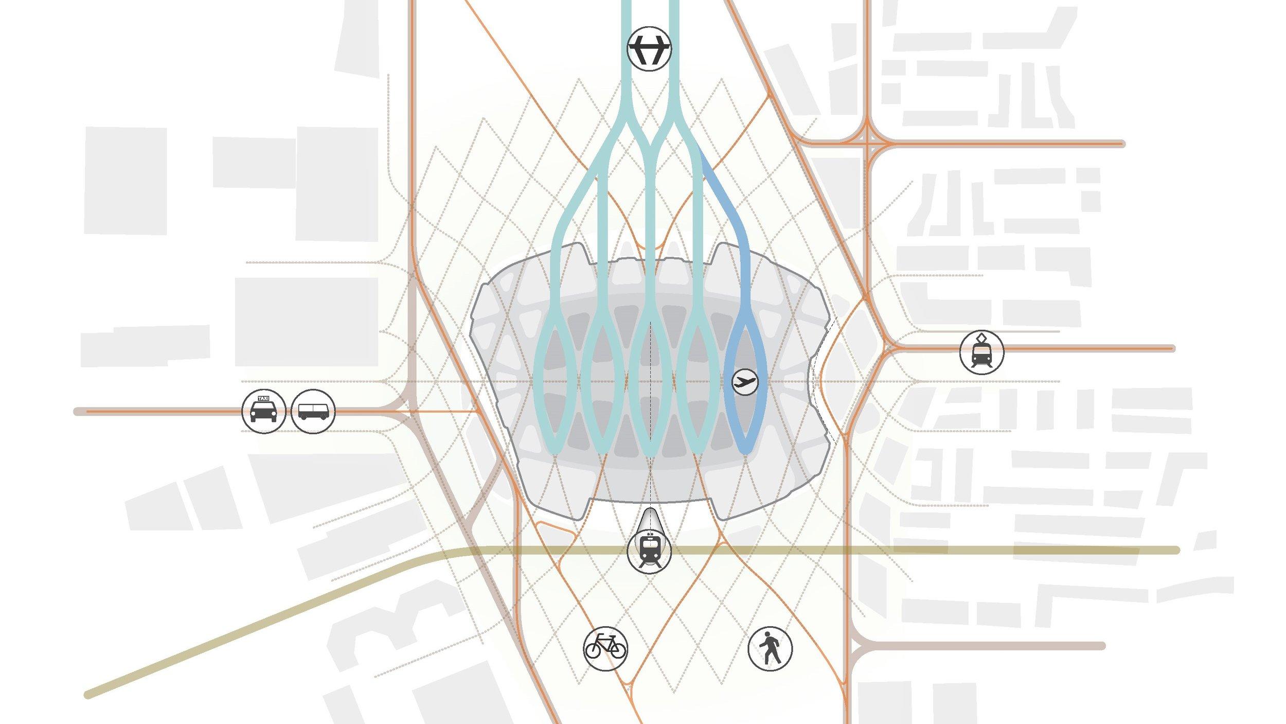 The Hub as a main node in a  multimodal travel scenario