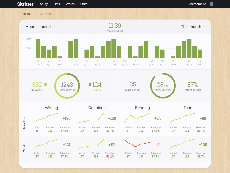stats timeline v1.2 month.png