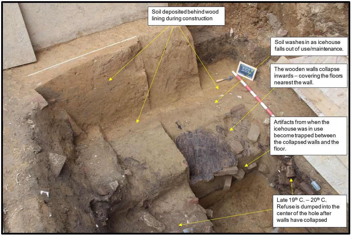 figure 2. another view of the archaeological test pit with labels of features discovered. please click to enlarge.