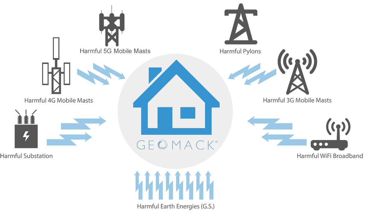 geomack_diagram_8bit_smaller.png