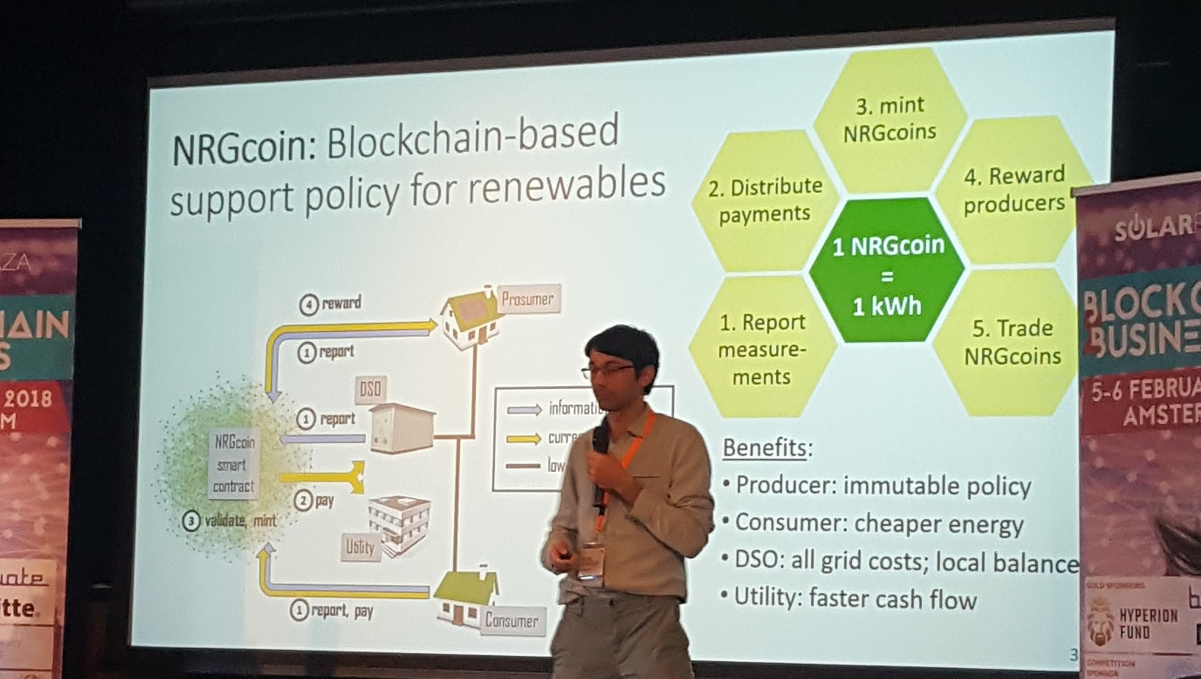 Mihail Mihaylow presents NRGcoin at Blockchain2Business day 2