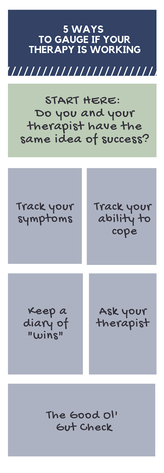 Copy of 5 Ways to Gauge If Your Therapy Is Working (1).png