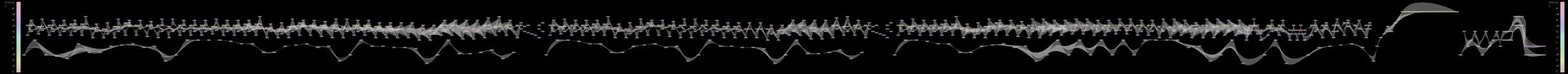 Chopin Nocturne Op. 9 No. 2 Left Hand Score Representation   Dec 10, 2017  Digital visualization