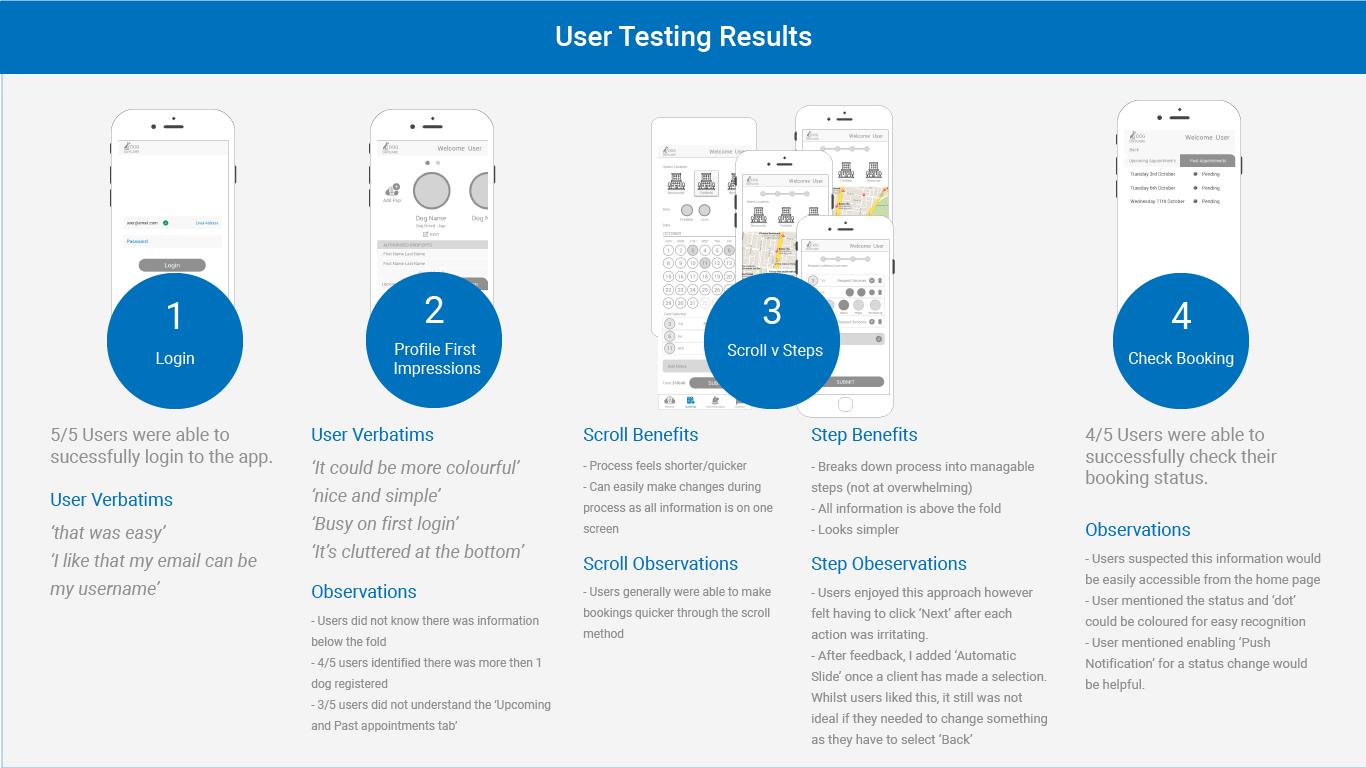 usertestingresults-03.png