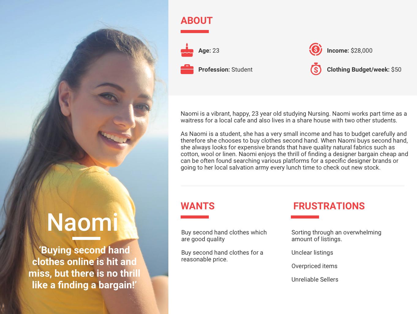 Persona-Naomi.png