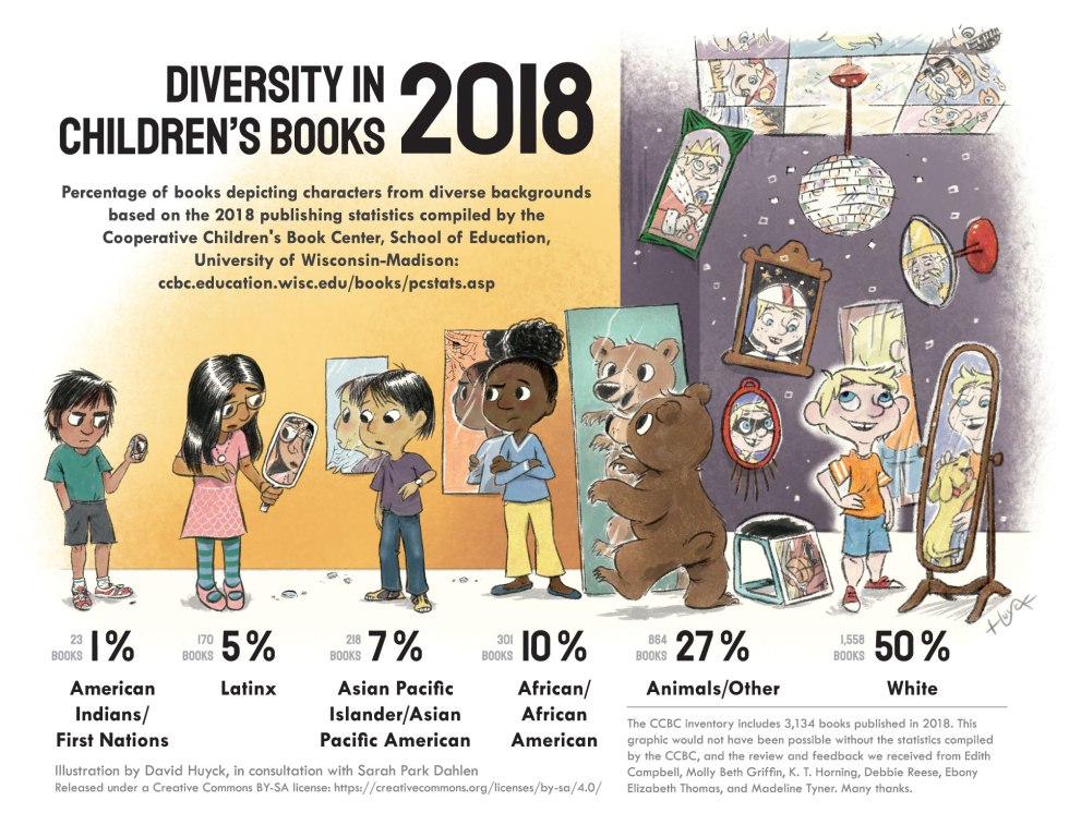 diversityinchildrensbooks2018_f_8.5x11.jpg