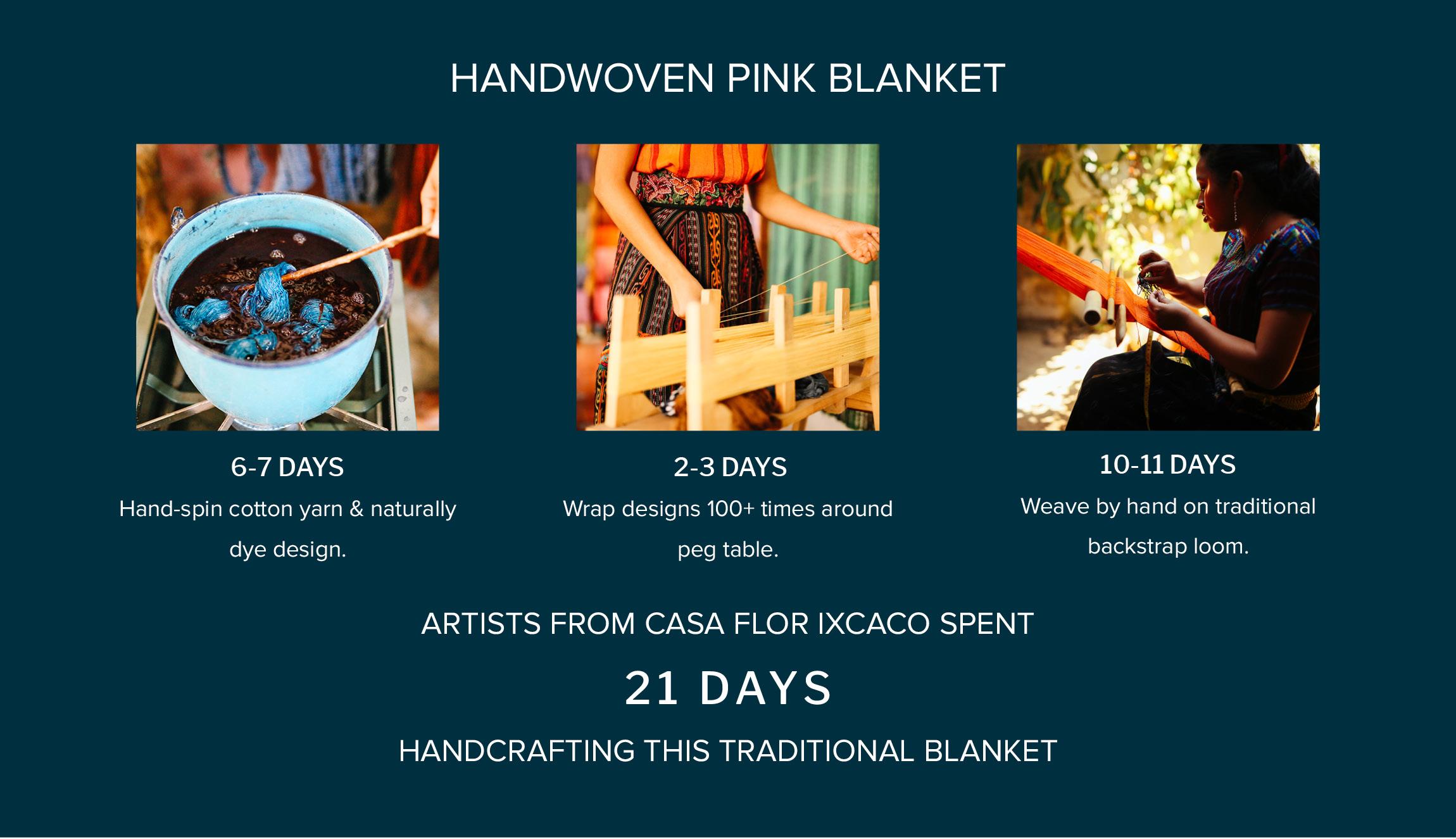 Info_SKU 001-003-01_Pink Blanket vF.jpg