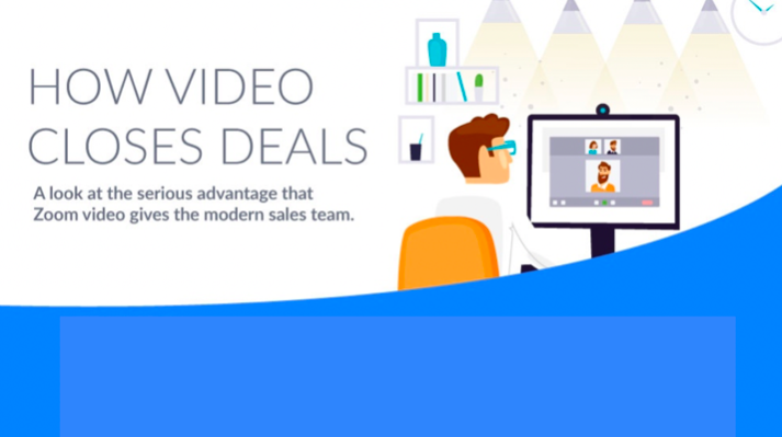 Zoom - Turning Your Video On: Your Secret Weapon for Higher Win