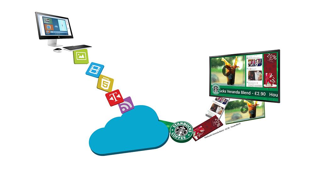 Avitor-ireland-Digital-Signage-Software-Blog-Image.jpg