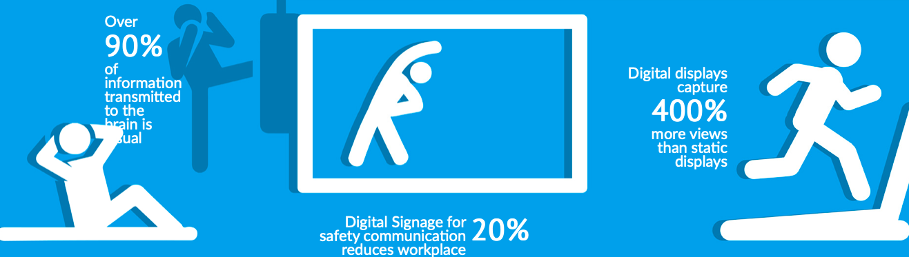 avitor-ireland-digital-signage-facts.png