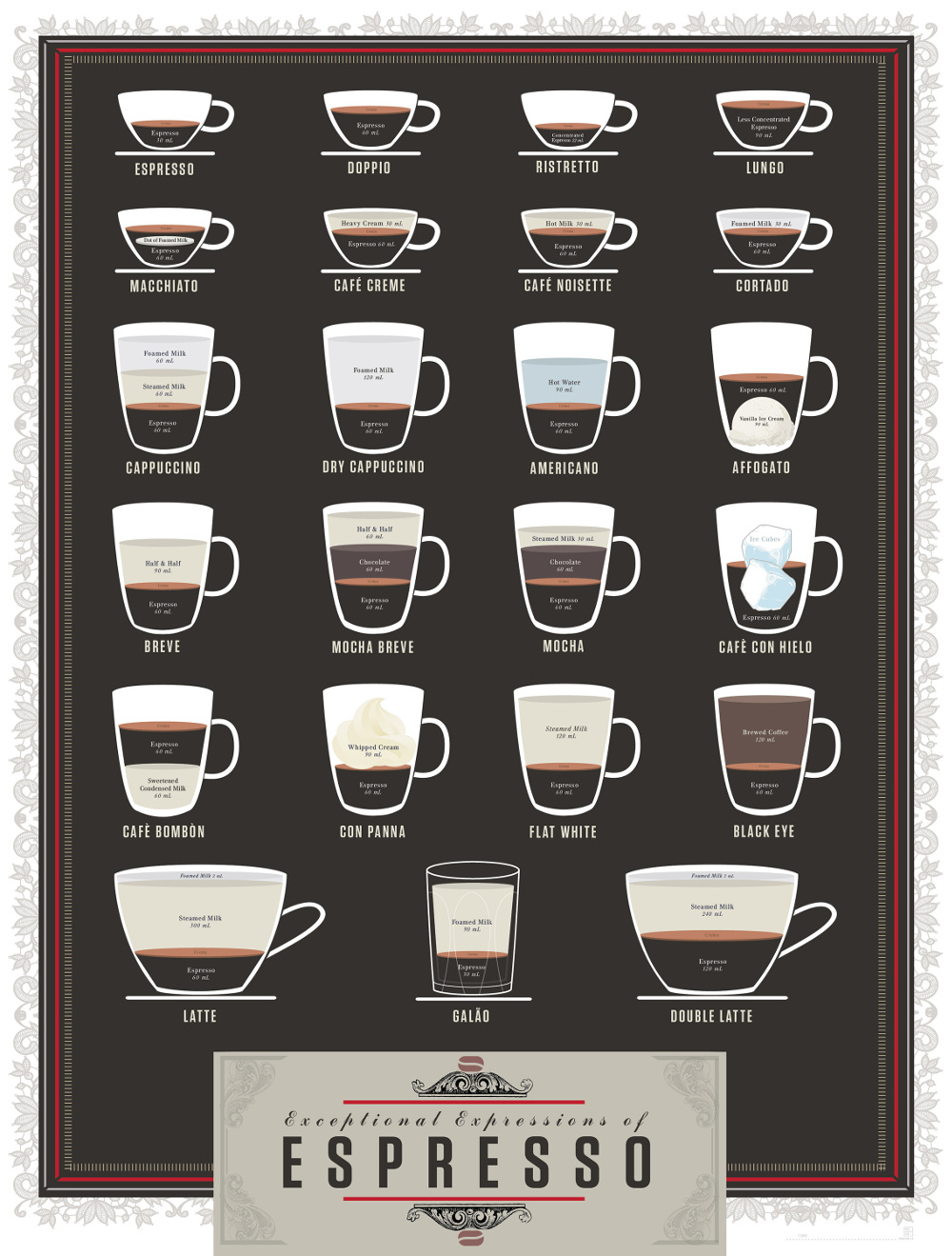 espresso-field-guide.jpg