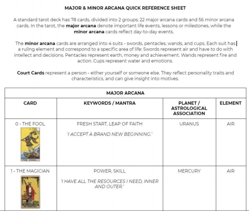 Download my major and minor arcana reference chart -