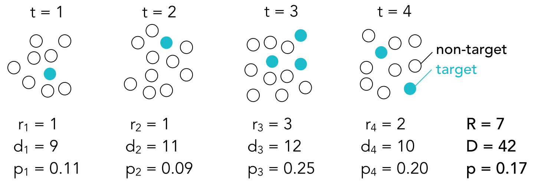 burst-detection-targets.png