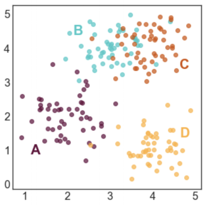 cluster_plot_adjacent_labels.png
