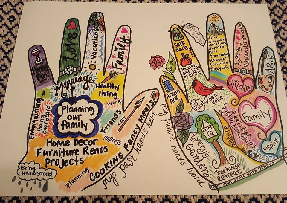 Before Vs. After Grief - One mindful activity that can be done is to sit down in a quiet space and trace your hands. Start with the left side. Write, draw or color in things that were important to you before your grief. It can be things you enjoyed. how you liked to spent your time, etc. Really think about your life. Then, start on the right side. This is the