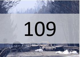 VIDASPERDIDASNúmero de vítimas dos incêndios em Portugal em 2017 - PÚBLICO