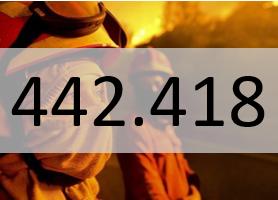 HECTARES ARDIDOS+50% do território Europeu ardido em 2017 foi em Portugal - EXPRESSO