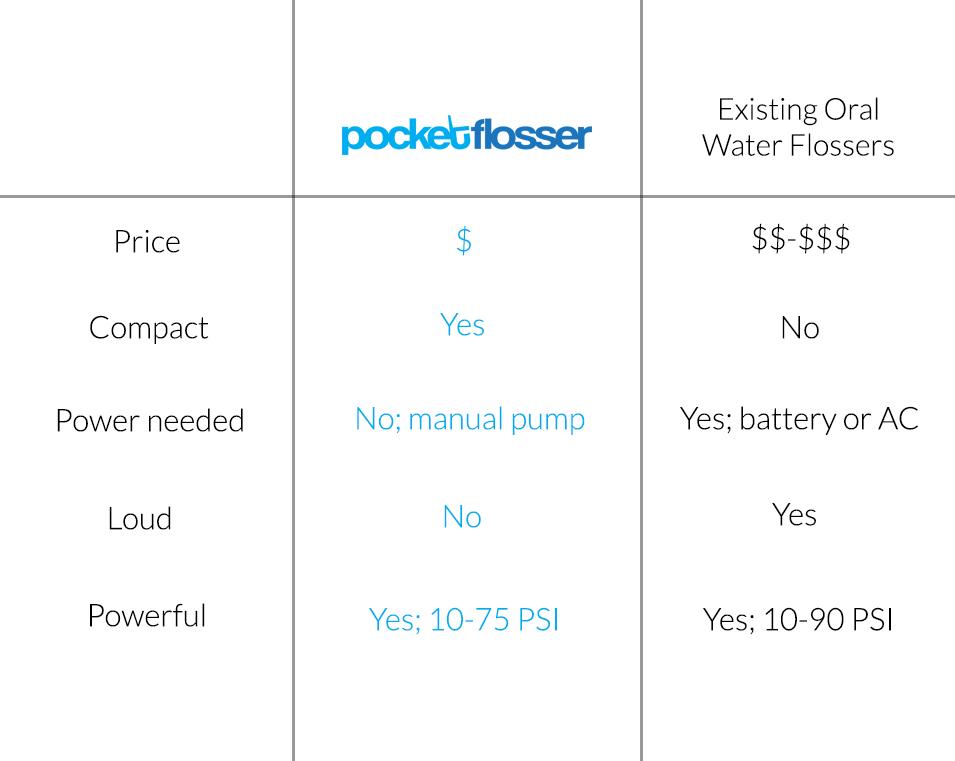 PF_comparison.png
