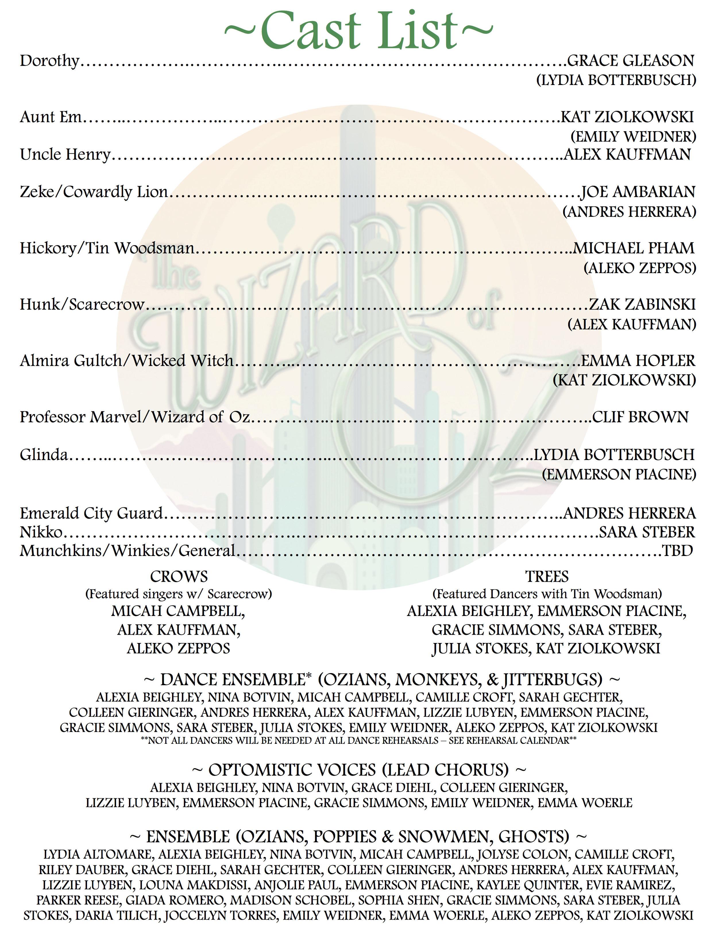 WIZARD Cast List.jpg