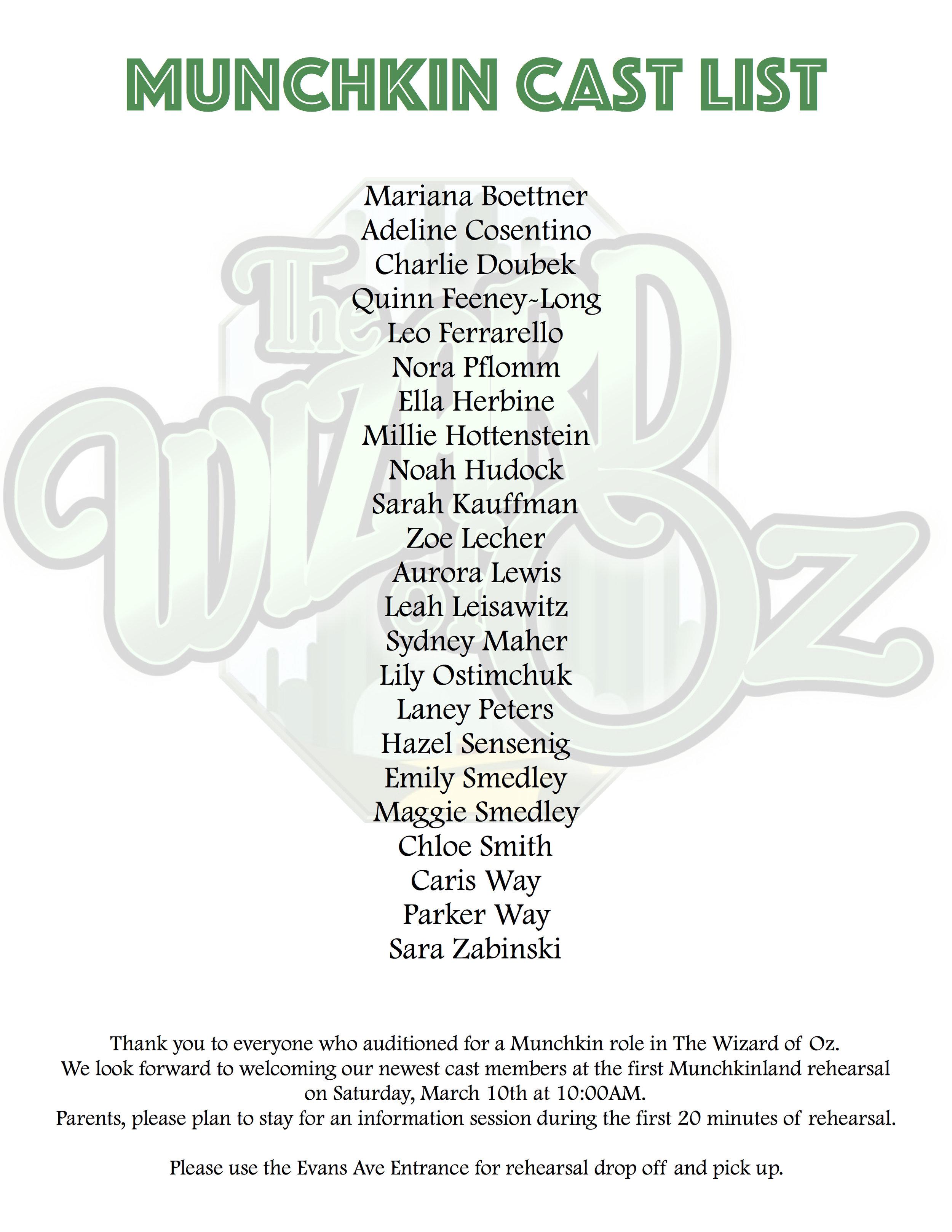 Munchkin Cast List.jpg