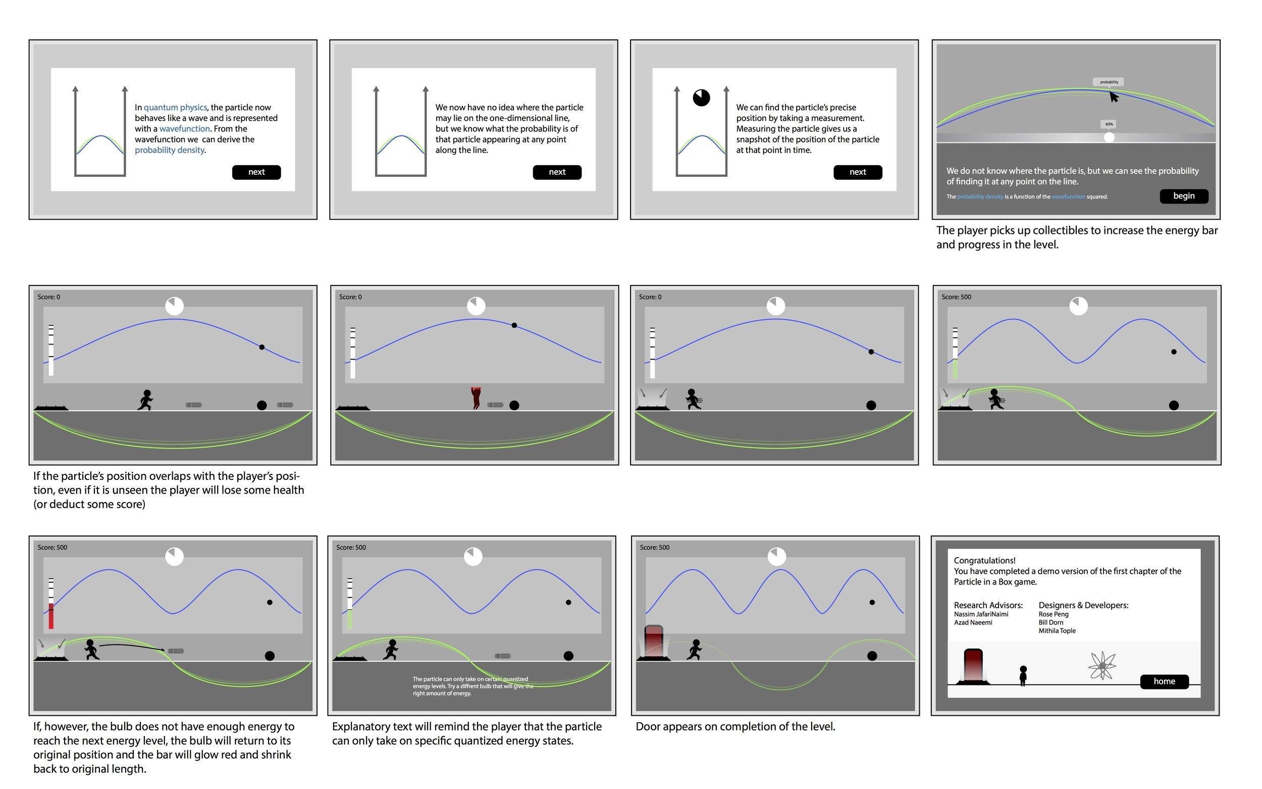 PIAB-Storyboard2.jpg