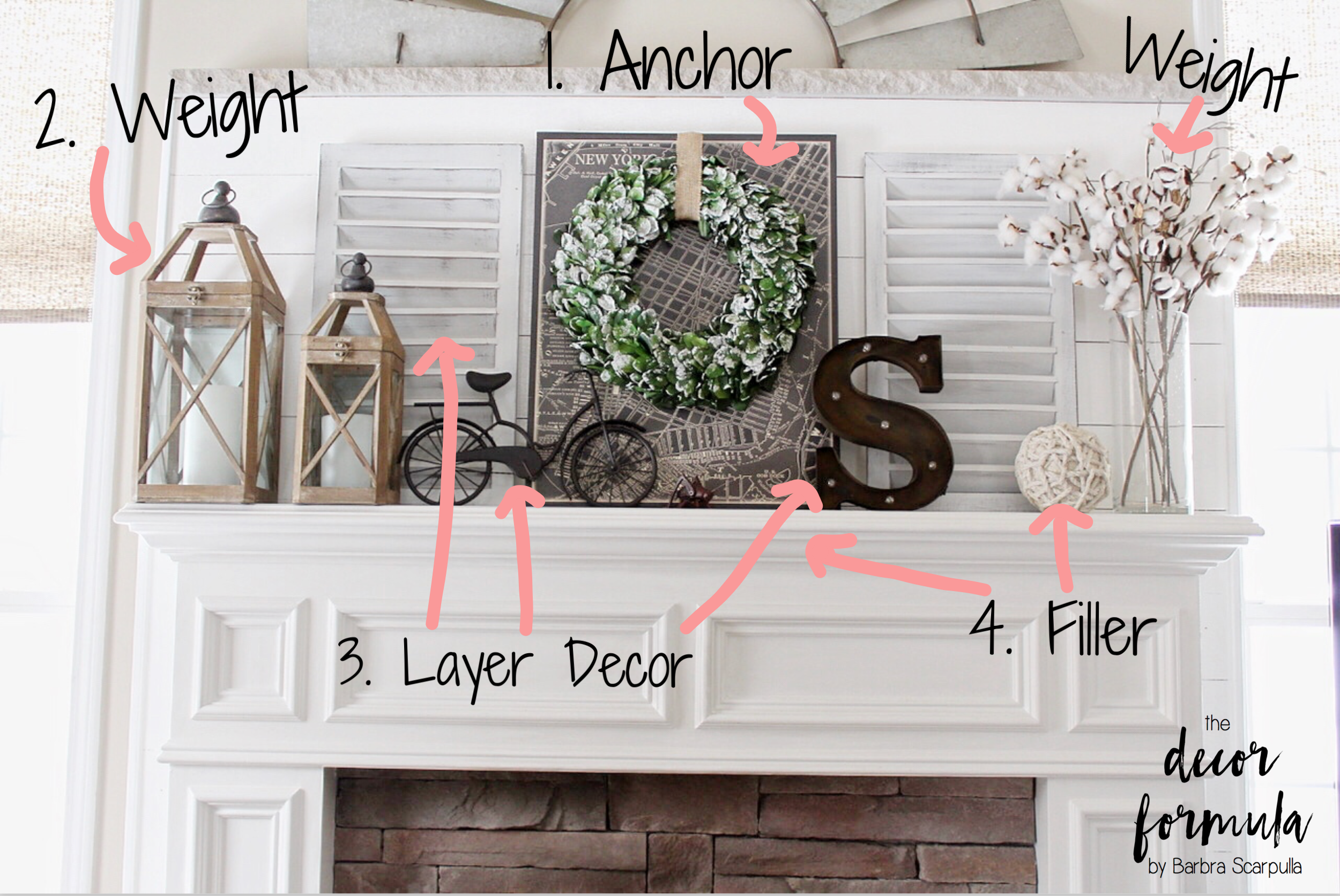 How To Decorate A Fireplace Mantel The Decor Formula