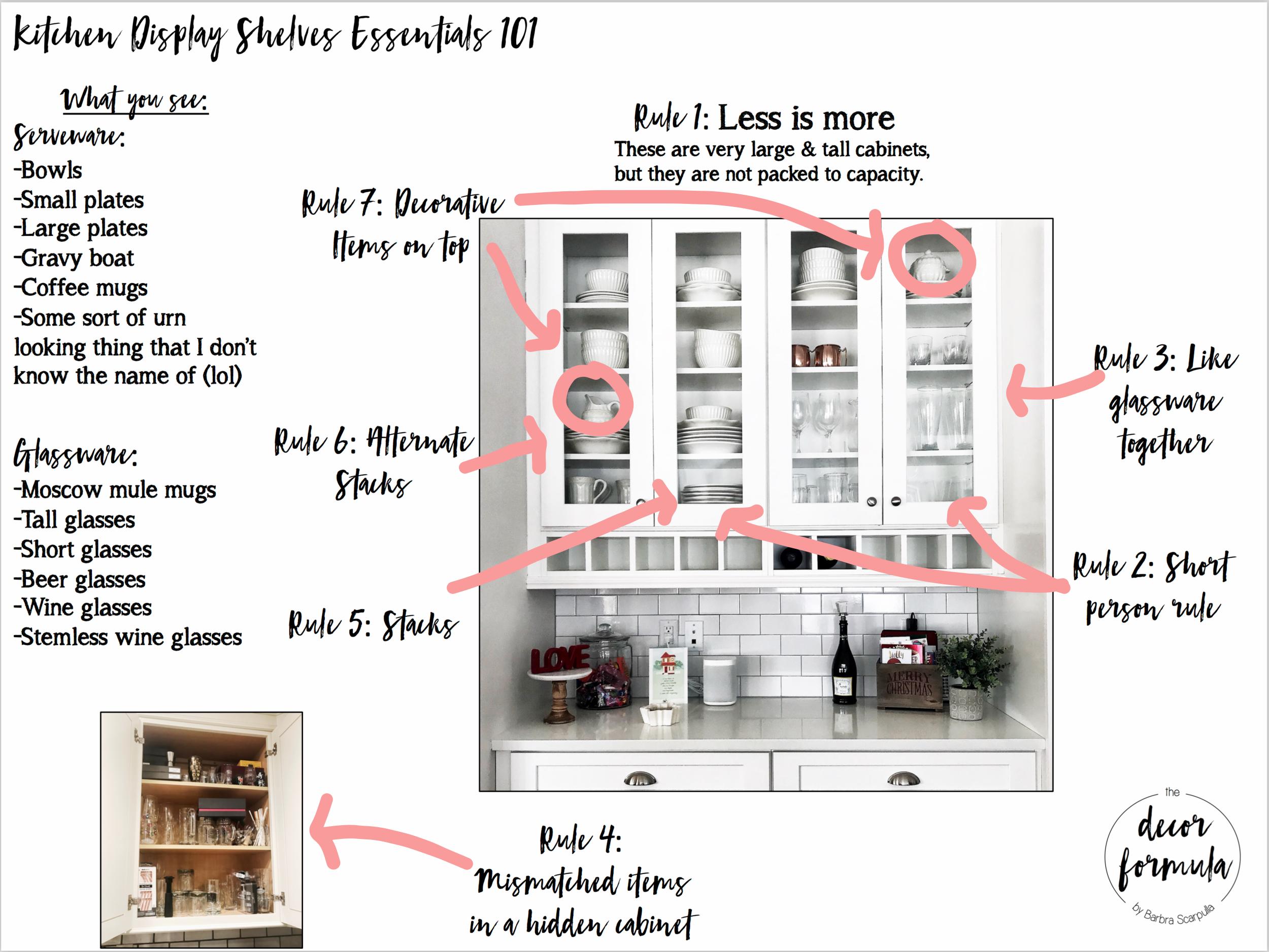 Display Shelf Organization How To Organize Kitchen Display