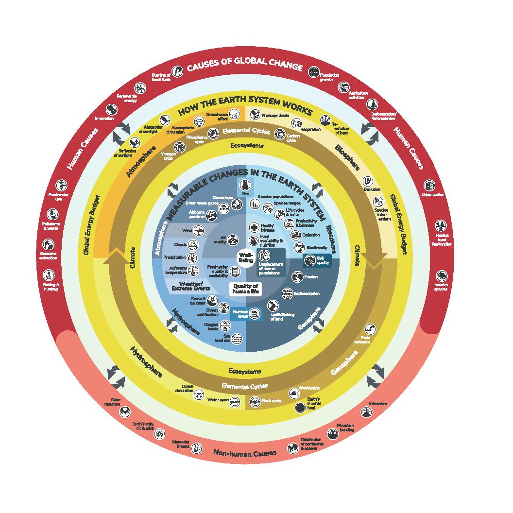 IPCC-Chart_crop.png