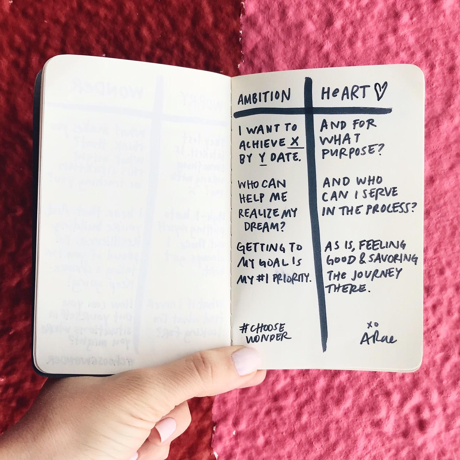 Ambition v Heart.JPG