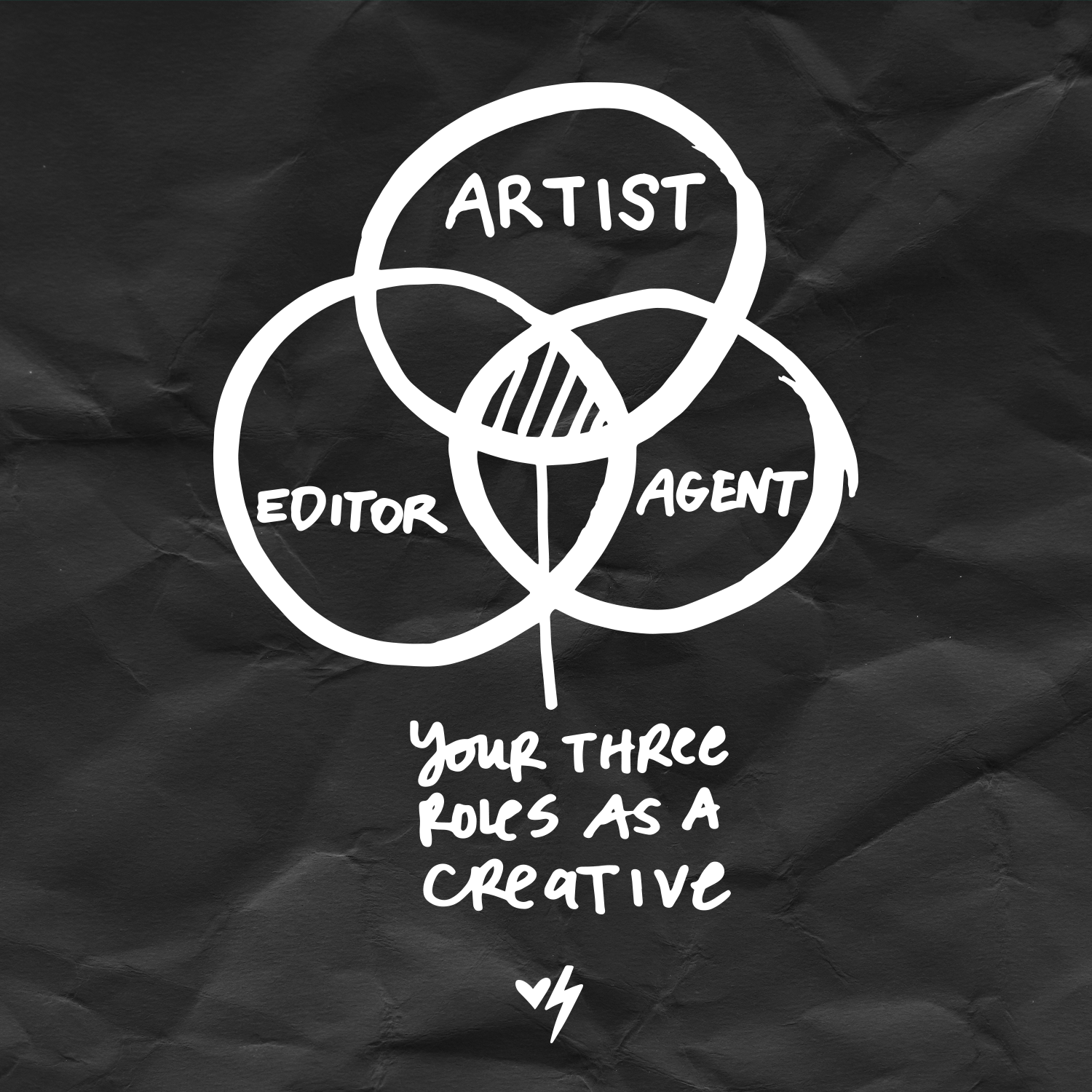 Artist Editor Agent.png
