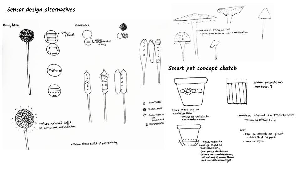 Smart sensor sketches