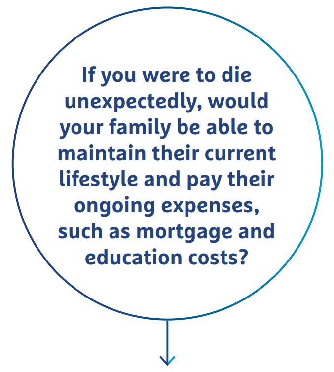 Life Insurance Question.JPG