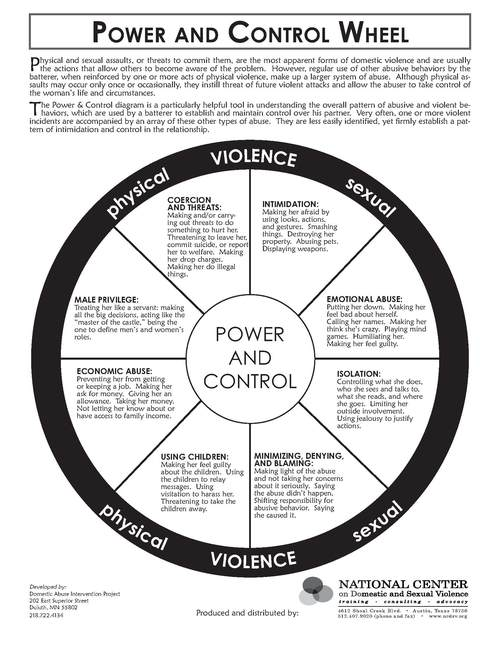 power+and+control+wheel.jpg