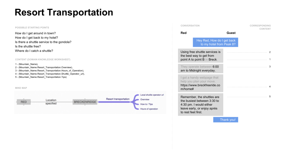 Conversation Spec - Resort Transportation