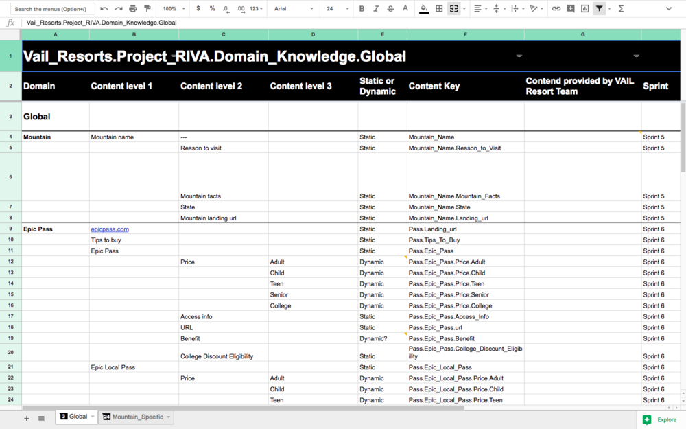 Knowledge Base Document