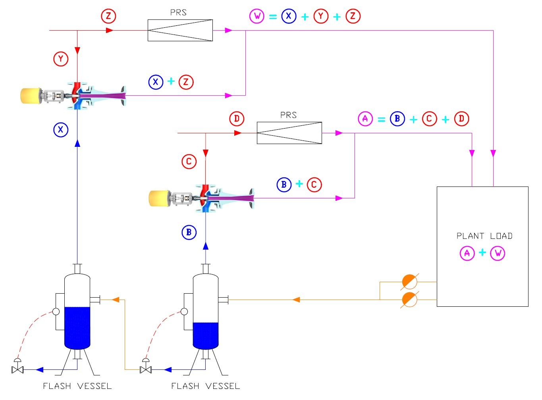 Double Thermocompressor Schematic + PRSs