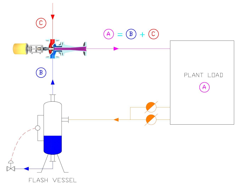 Standalone Thermocompressor Schematic