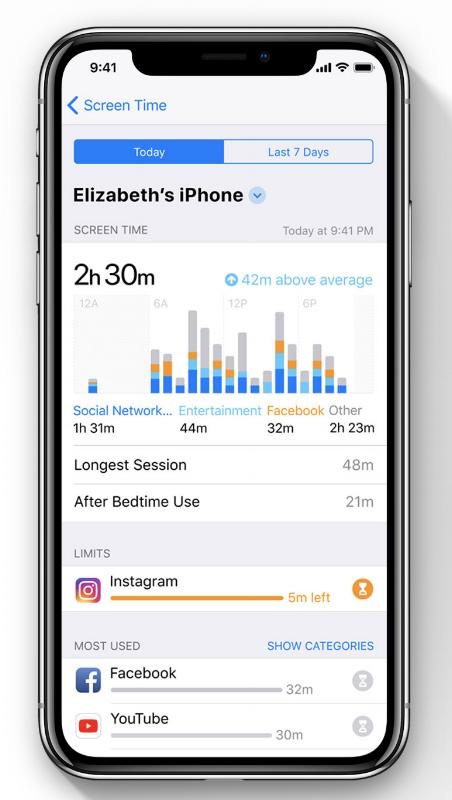 Digital-détox-iPhone-iOS12-2018