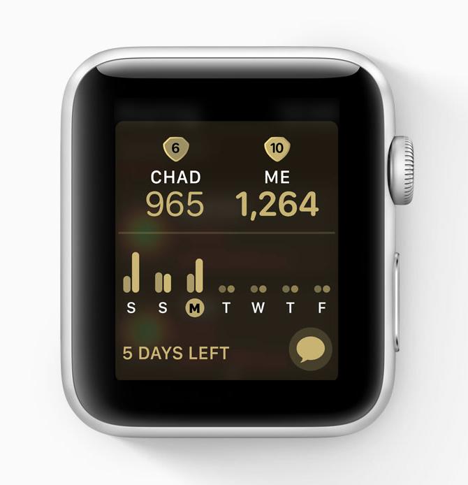 challenge-amis-activité-applewatch-watchOS5-Apple-2018