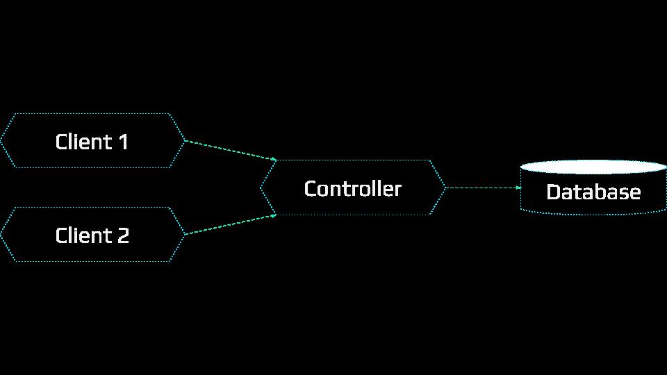 typical_multi_user_scheme