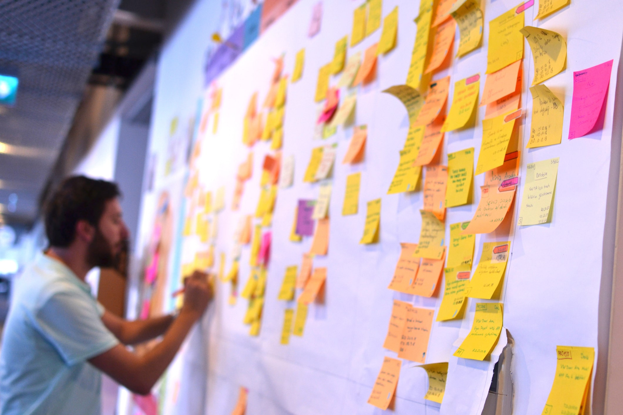 Agile Practices: A New Way of Doing -