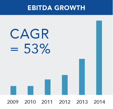 EBITDA_GROWTH.jpg