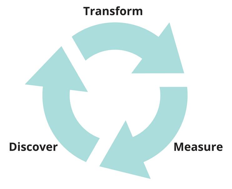 Copy of Copy of Process 3 (1).png