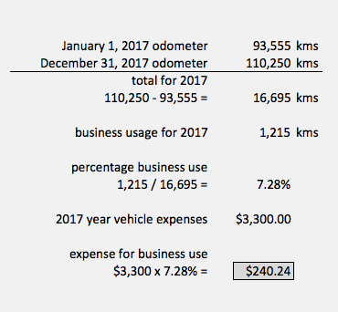 blog-mileage-calculation.png